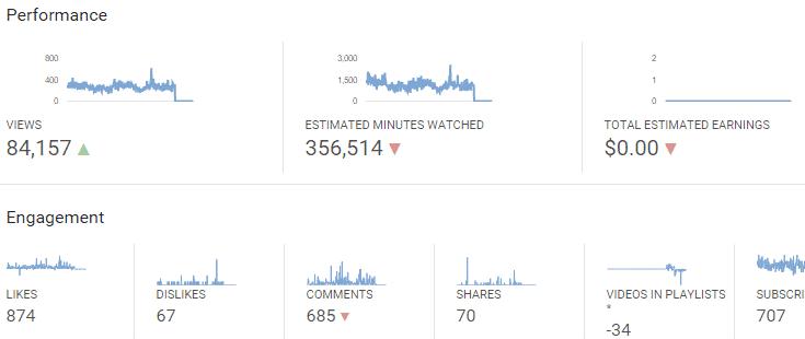 youtube-analytics