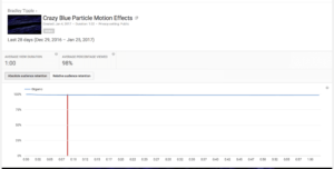 youtube-audience-retention