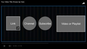 YouTube End Screens: Why Your Business Needs This Tool