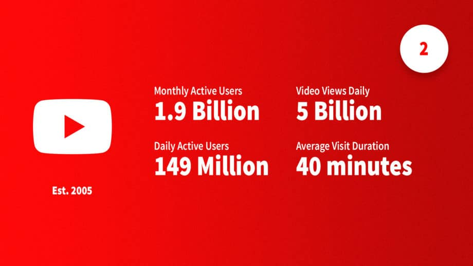 Top YouTube Statistics to Help You Get Even More YouTube Views